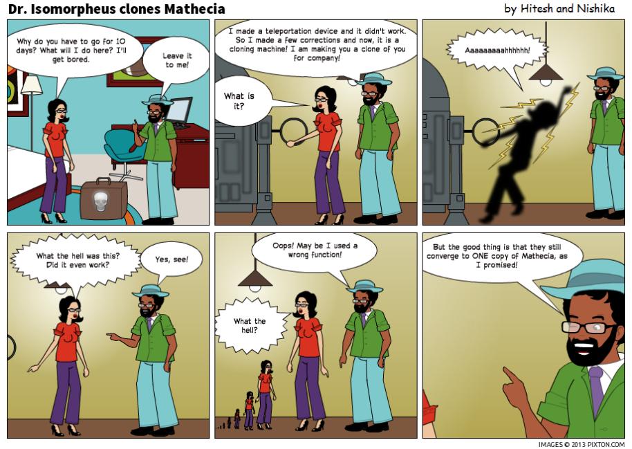 Dr Iso clones Mathecia