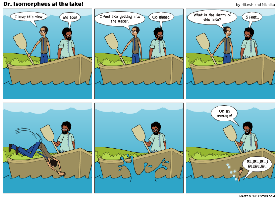 Pixton_Comic_Dr_Isomorpheus_at_the_lake_by_Hitesh_and_Nishika