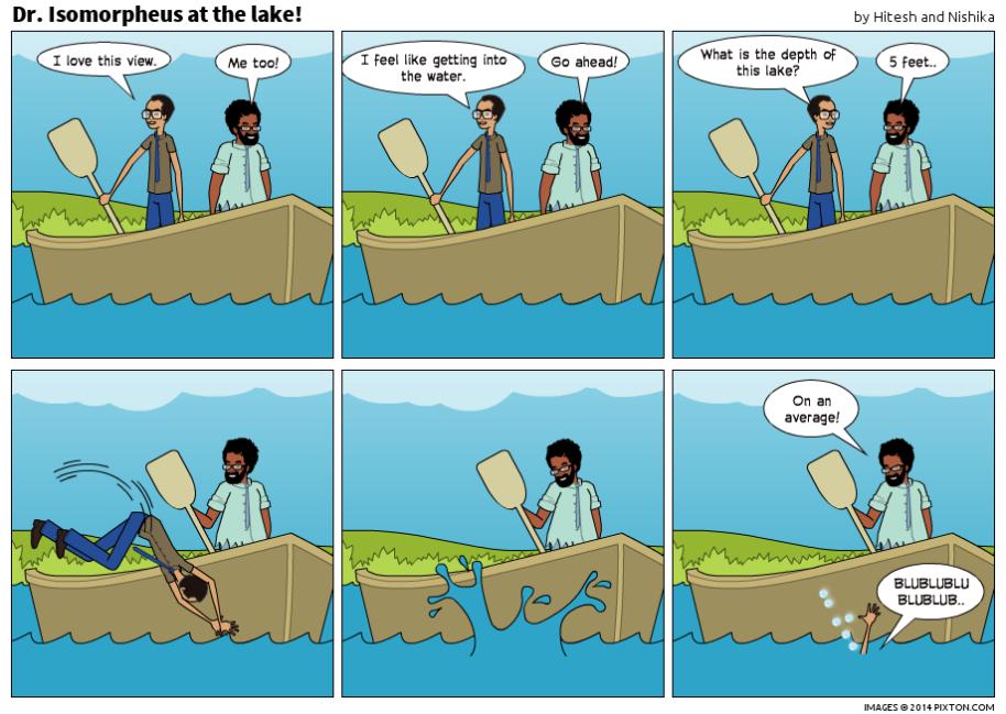 Pixton_Comic_Dr_Isomorpheus_at_the_lake_by_Hitesh_and_Nishika
