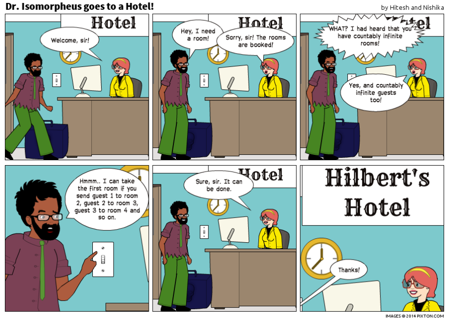 Pixton_Comic_Dr_Isomorpheus_goes_to_a_Hotel_by_Hitesh_and_Nishika
